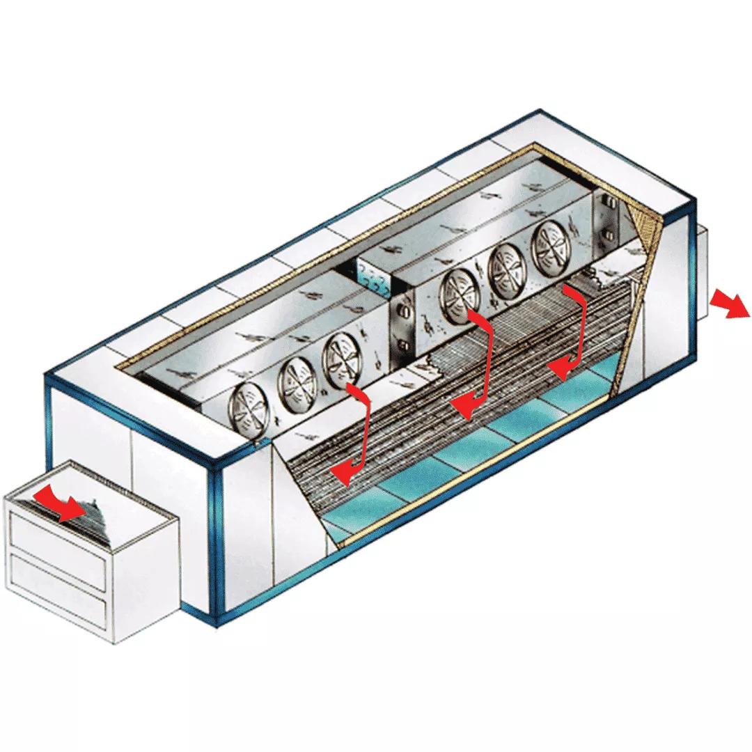 multipass-belt-tunnel-freezer