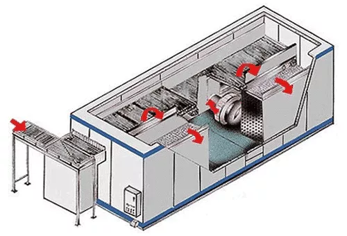 packaged-fluidized-tunnel-freezer
