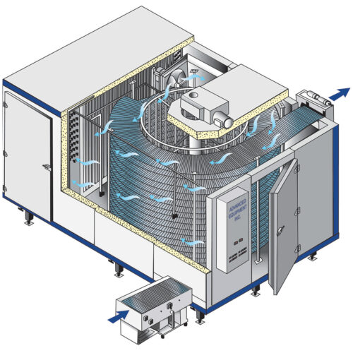 IQF Packaged Spiral Freezer shows technical drawing of interior and belting
