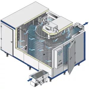 packaged- spiral- freezer diagram of interior flow