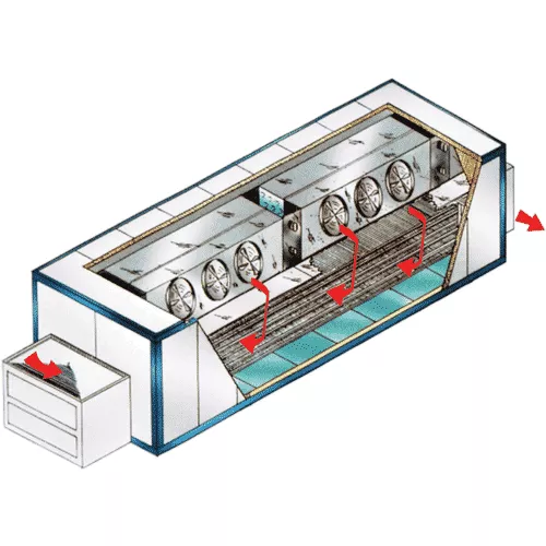 tunnel-freezers-iqf-multipass-belt